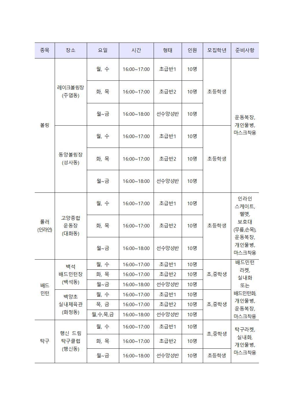 [일반] 2021 G-스포츠클럽(경기도형운동부) 회원 모집의 첨부이미지 2